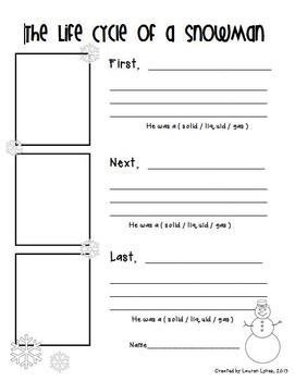 Life Cycle of a Snowman! {States of Matter FREEBIE}