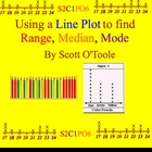 Line Plots Range, Median, and Mode Math Smartboard Lesson
