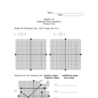 Linear Equations Practice Test