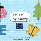 Lines of Symmetry Smart Board Lesson