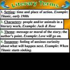 Literary Terms Notes PowerPoint