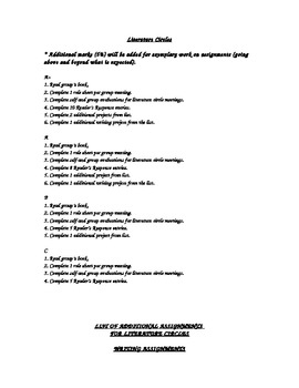"""Literature Circles """"Marking Menu"""" and list of Additional A"""