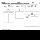 Logarithm Equations-Graphic Organizer-Find Missing Compone