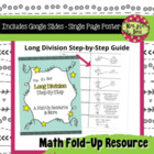 Long Division - Step by Step