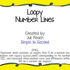 Loopy Number Line 2.MD.6