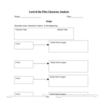 Lord of the Flies: Graphic Organizers Character Analysis