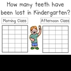 Lost tooth chart Am and PM