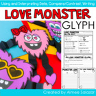 Love Monster Glyph {Art and More!}