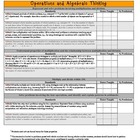 MATH Common Core-3rd grade Standards Checklist- Proficienc