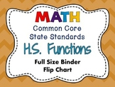 MATH Common Core State Standards: HS Functions Full Size B