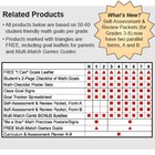 MATHPATHS Product Matrix and Alignment Guide for Common Core