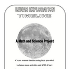 MOON EXPLORATION ACTIVITIES