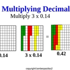 MULTIPLY DECIMALS a Powerpoint Presentation