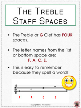 MUSIC: Treble and Bass Lines and Spaces Ppt