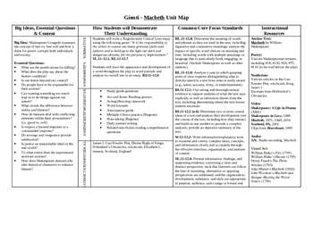 Macbeth Unit Plan/Map - COMMON CORE!