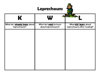 Magic Tree House: Leprechauns in Late Winter Reading & Res