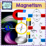 Magnetism clipart