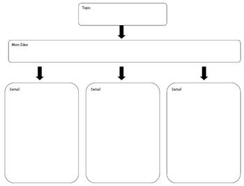 Main Idea Graphic Organizer Boxes