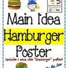 Main Idea Hamburger Poster