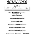 Main Idea Testing Help Sheet