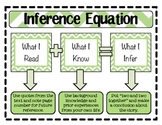 Making Inferences Inference Equation Poster