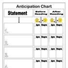 Making Predictions:  Anticipation Chart