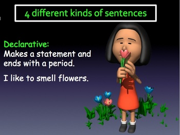 Making Sense of Sentences Power Point Lesson and Interactive Quiz