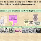 Malcolm X and James Meredith PowerPoint Presentation
