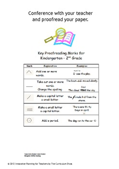 Management Notebook Inserts for the Writing Process K-2