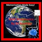 Map Memorization Made Easy