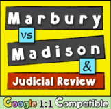 Marbury vs Madison: The establishment of the principle of