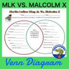 Martin Luther King Jr.  Vs. Malcolm X Venn Diagram