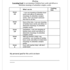 Marzano Based Learning Goal Scales for reading strategies
