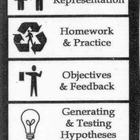 Marzano's Strategy Bookmark