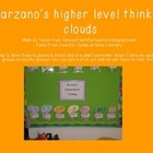 Marzano&#039;s higher level thinking clouds