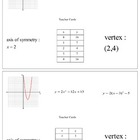 Matching Cards - Quadratic Equations - GKH