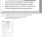 Math Assessments for Number Patterns
