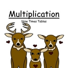 Math Center Game ~ Multiplication Nine Times Tables ~ Over