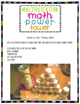 Math Center: Multiplication Power Tower Label