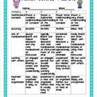 Math Centers Assessment Rubric