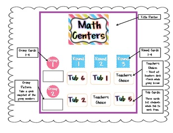 Math Centers {Labels & Poster}