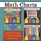 Math Charts BUNDLE {Hundreds, Multiplication, Fractions/De
