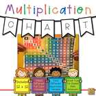 Math Charts: Multiplication Table