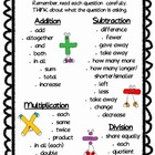 Math Clue Words Activities {FREEBIE}