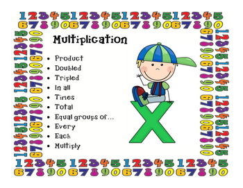 Math Code/Key Words- Using key words for math problem solving