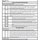 Math Common Core Checklist and Planning Template for 6th (