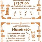 Math Common Core Number and Operations Fractions Vocabulary Cards