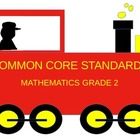 Math Common Core Standards Grade 2 Powerpoint (or Posters)