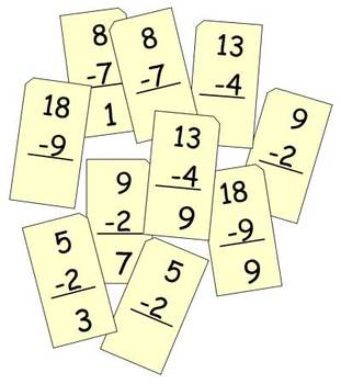 Math Facts Flashcards, with Answers:  Add, Sub, Mult, Divide