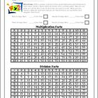 Math Facts Inventory for Multiplication and Division (Comm